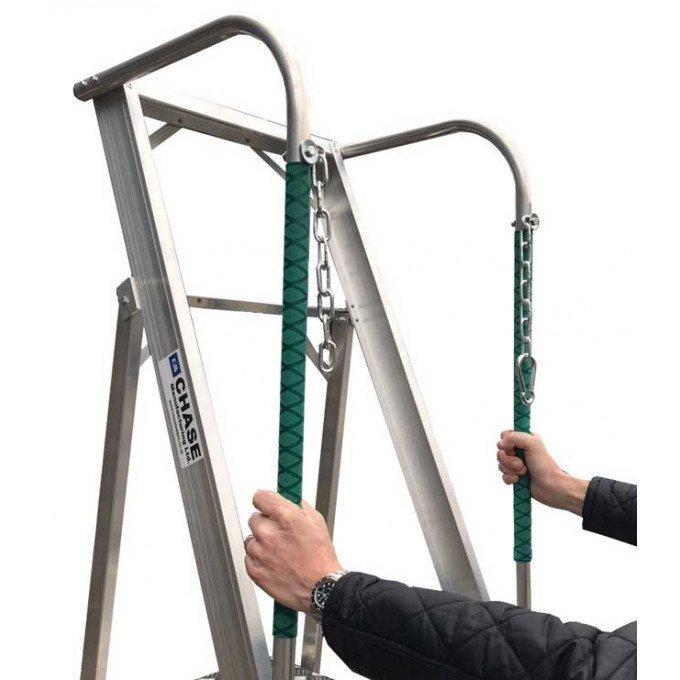 Greenstar-Grip-Handles