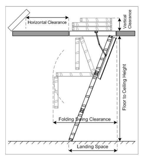 Loft Ladder Finder Technical Drawing