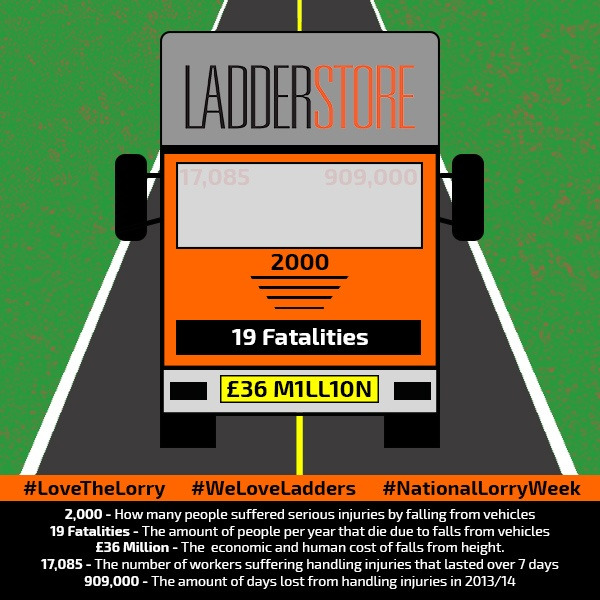 National lorry week graphic