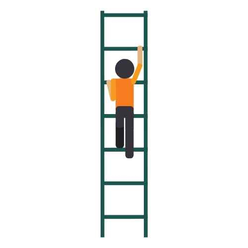 Always face your ladder image