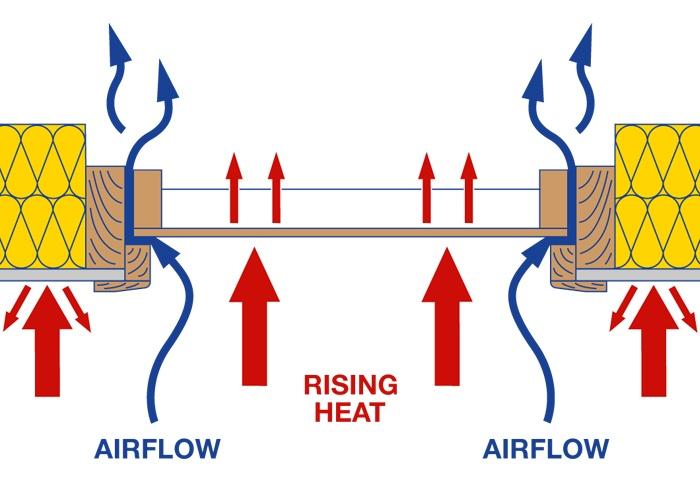 graphic showing heat being lost in loft hatch