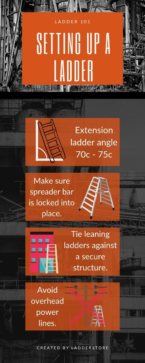 setting up a ladder - infographic