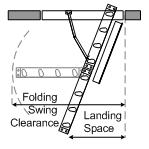 Swing Clearance